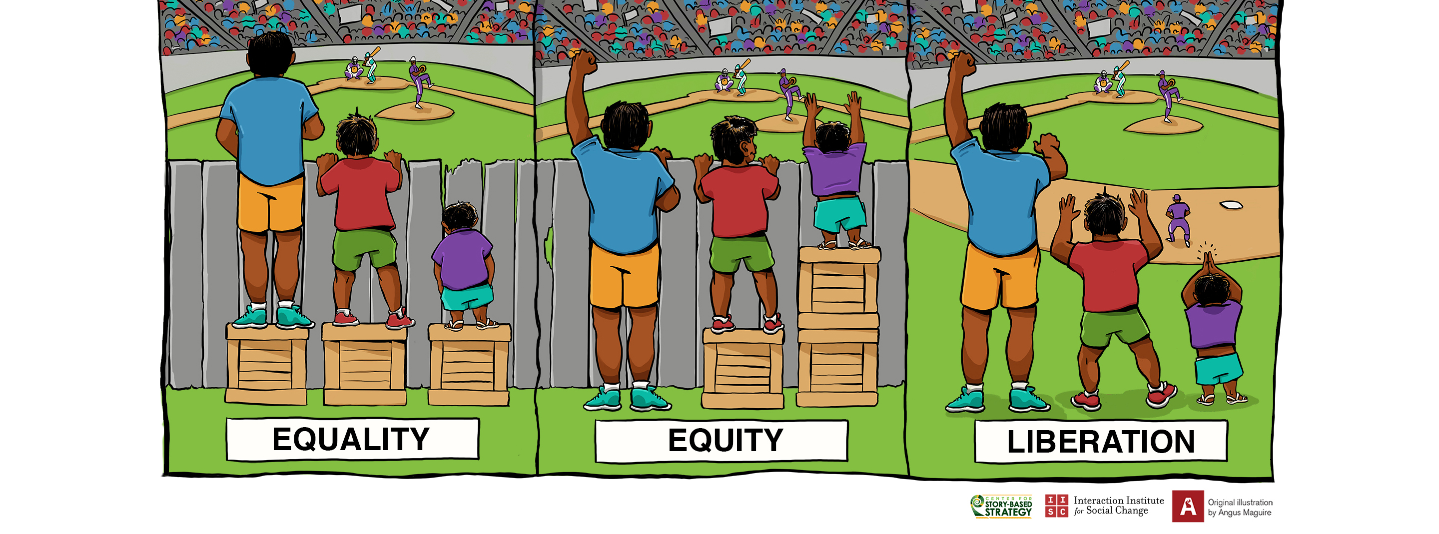 A cartoon representation of equality and equity